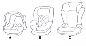 Kindersitzskizze
